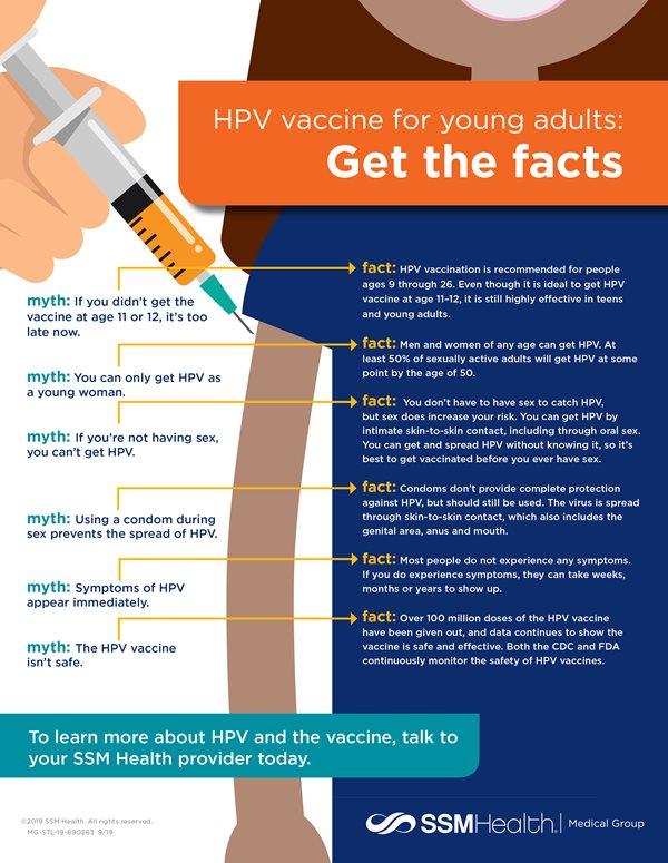 Hpv vaccine long term side effects male - Dacă se vindecă papilomavirusul uman